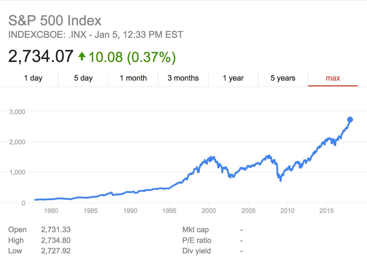 Торговля etf американской фондовой биржи бинарные опционы безрисковая торговля